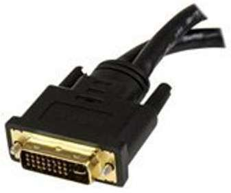 Câble répartiteur pour terminal