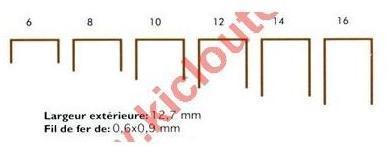 Agrafes 80 - 22mm Galva -
