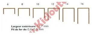Agrafes 80 - 6mm INOX - Boite