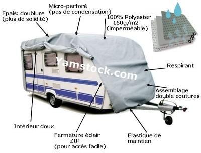 Housse de protection Caravane