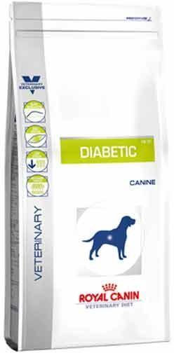 royal ccroquettes pour chien canin veterinary diet sens. Black Bedroom Furniture Sets. Home Design Ideas