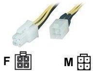 MCL Samar - Rallonge de câble