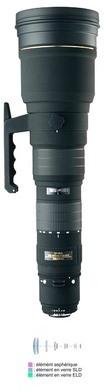 SIGMA 300-800 mm f 5 6 APO