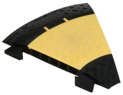 85310 Defender MIDI Curve