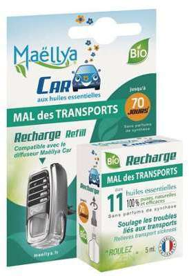 Recharge Diffuseur voiture