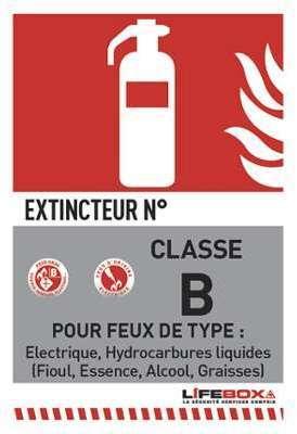 Classe B - CO2 Le panneau