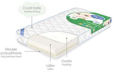 lit ptit bed enfant princesses. Black Bedroom Furniture Sets. Home Design Ideas