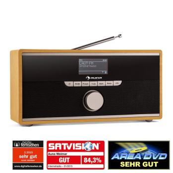 Weimar Radio numérique internet