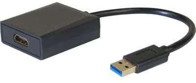 Carte graphique HDMI externe