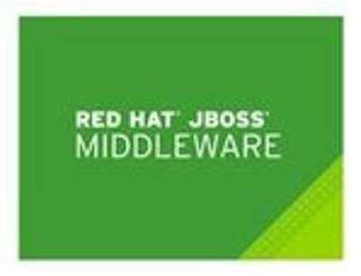 JBoss A-MQ - abonnement premium