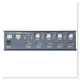 DEXLAN KVM HDMI 4K USB AUDIO
