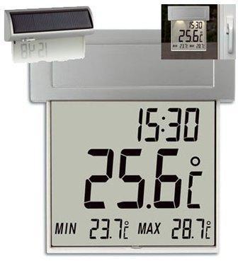 Thermomètre extérieur affichage