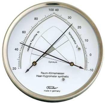 Hygromètre Thermomètre 130