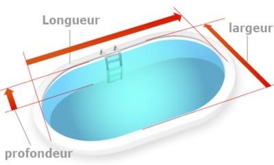 Liner piscine 75 100 blanc pour piscine rectangulaire fond for Liner sur mesure pour piscine