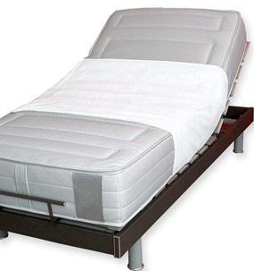 cat gorie incontinence urinaire page 5 du guide et comparateur d 39 achat. Black Bedroom Furniture Sets. Home Design Ideas