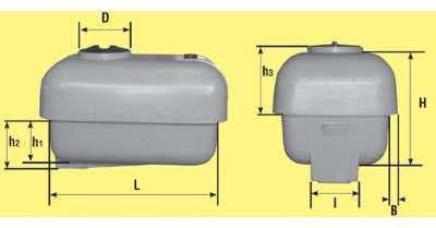 klorane c concentr sans rin age l olivier 125ml. Black Bedroom Furniture Sets. Home Design Ideas