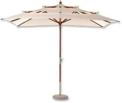 catgorie parasol page 12 du guide et comparateur d 39 achat. Black Bedroom Furniture Sets. Home Design Ideas