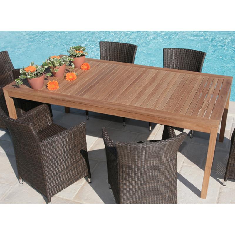 Table De Jardin Proloisirs : catgorie table de jardin page 15 du guide et comparateur d 39 achat ~ Farleysfitness.com Idées de Décoration